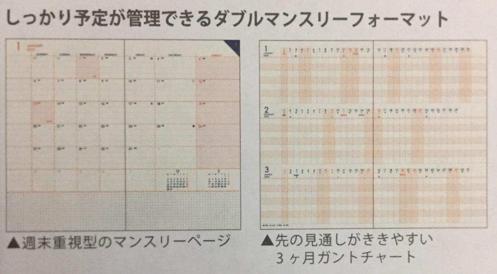 オタ活手帳 ガントチャート